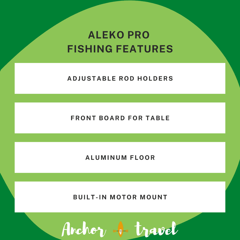 ALEKO Pro fishing features