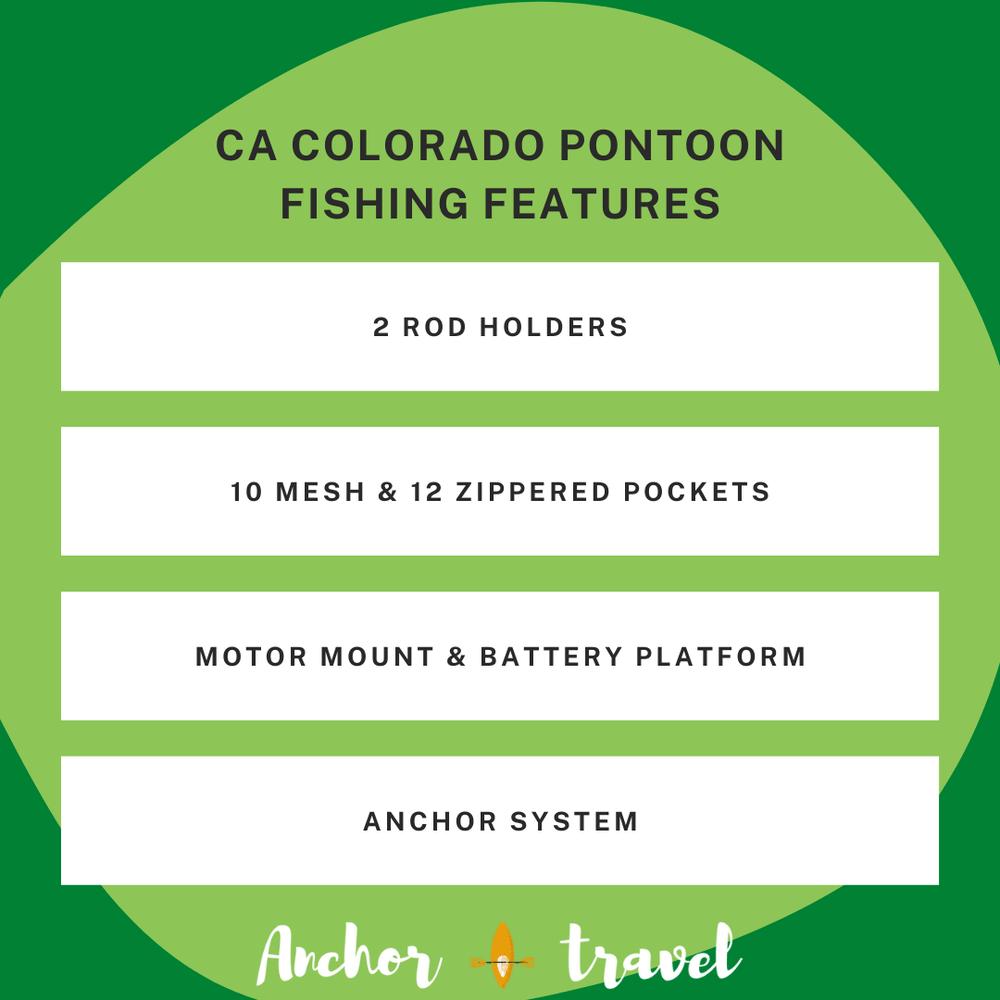 CA Colorado fishing features