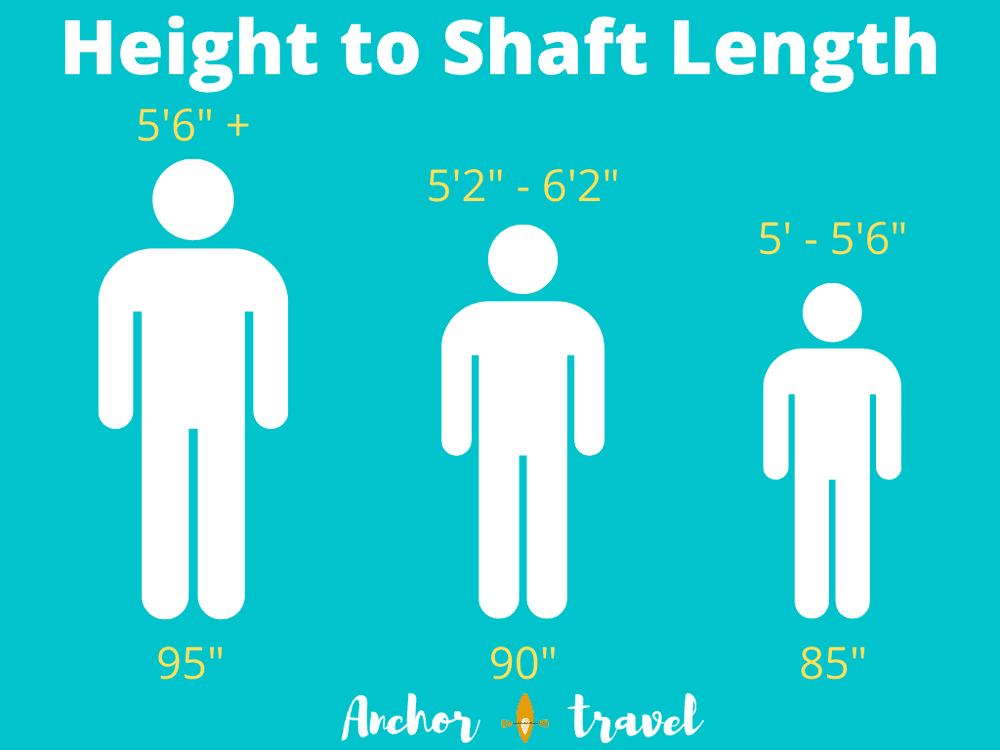height to shaft length