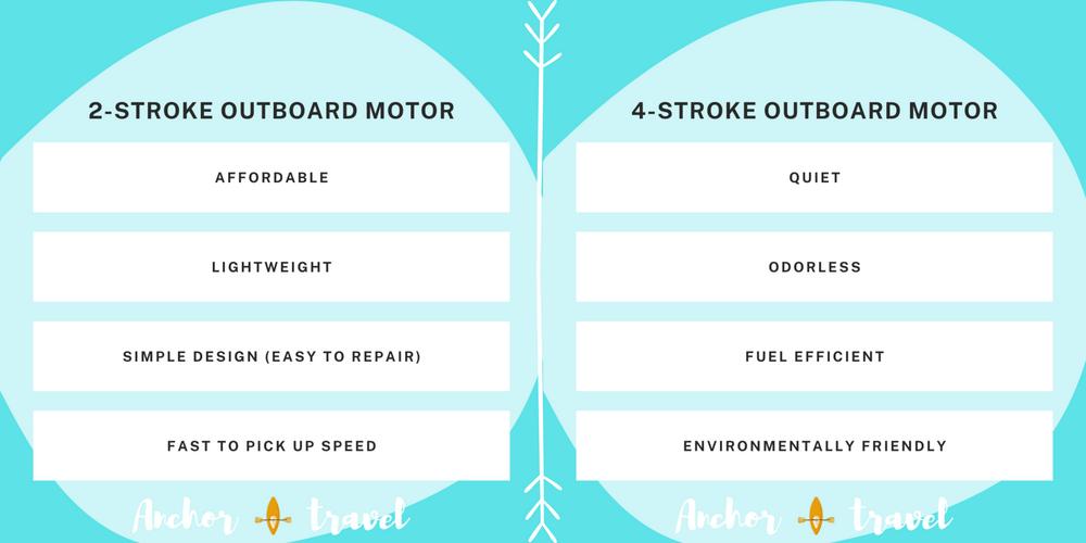 2-stroke vs 4-stroke outboard motor